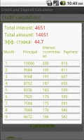 Screenshot of Loan and Deposit calculator