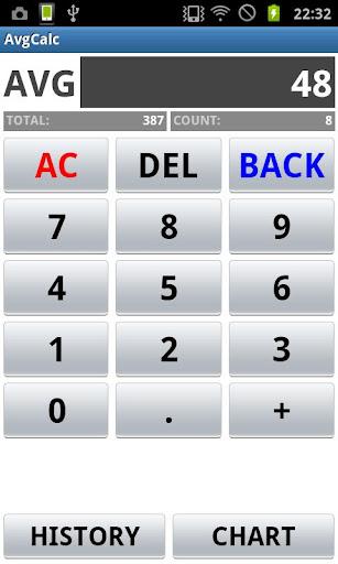 玩免費工具APP|下載AvgCalc 平均電卓 app不用錢|硬是要APP