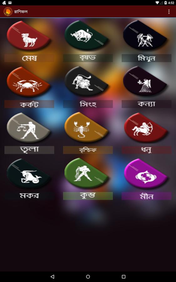 Free Horoscope 2018 In Telugu Lfekmchurch