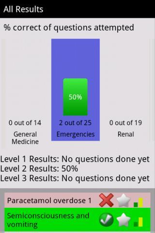 免費下載醫療APP 400 SBAs in Medicine + Surgery app開箱文 APP開箱王