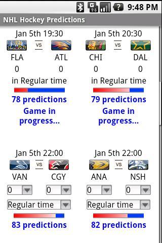 Pro Hockey Pool predictions