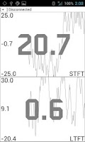 Screenshot of ECUTracker (OBD2,ELM,SSM,LC1)