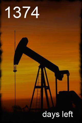 Peak Oil Widget
