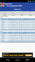 Screenshot of Boxscore For Basketball FREE