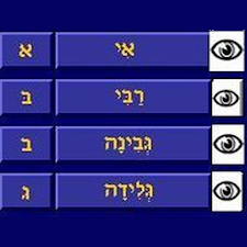 I can read Hebrew