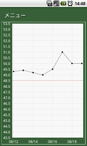 無料医疗Appのダイエット グラフ (無料版)|記事Game