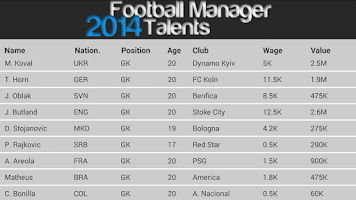 Screenshot of Football Manager 2014 Talents