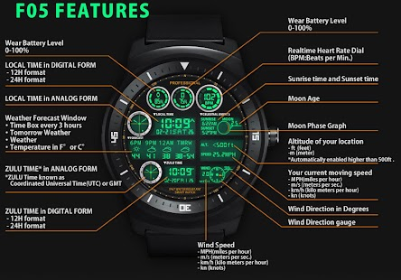 F05WatchFace for Android Wear