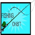 Fishing Chart icon