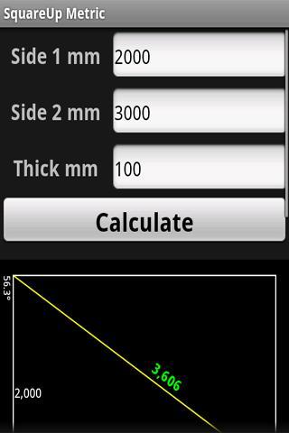 SquareUp Metric