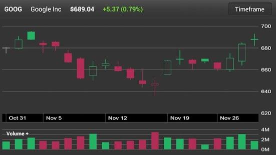 How to buy options on tradeking