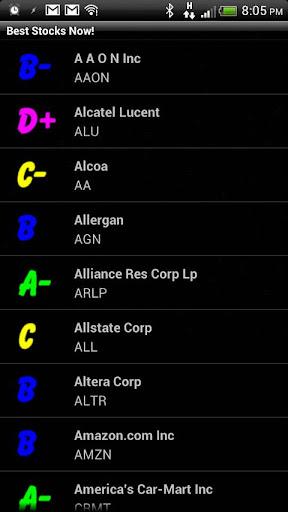 Best Stocks Now! - screenshot