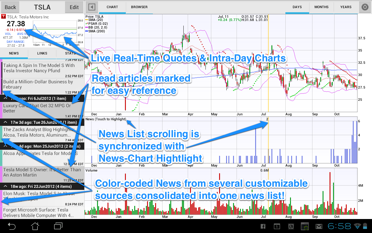 Stocks: Realtime Quotes Charts Screenshot 10