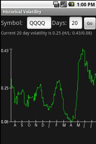 Volatility Tools
