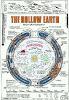 Teori Hollow Earth ada bumi di dalam bumi (Gambar 3)