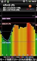 Screenshot of 電力の使用状況ウィジェット