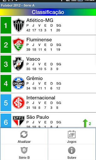 Futebol 2012