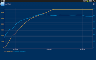 Screenshot of FlightAware Flight Tracker