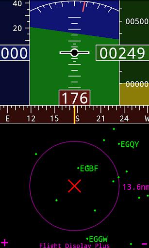 Flight display Plus Britain