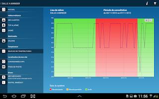 Screenshot of EPS Télésurveillance