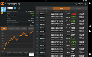 Screenshot of ZuluTrade