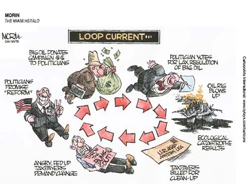 Big-Oil-Loop-Current