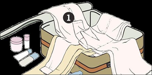 Faire une valise parfaite conseils 1 tour d 39 horizon - Comment ranger une valise ...