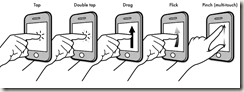 Touchscreen Gesture Icons