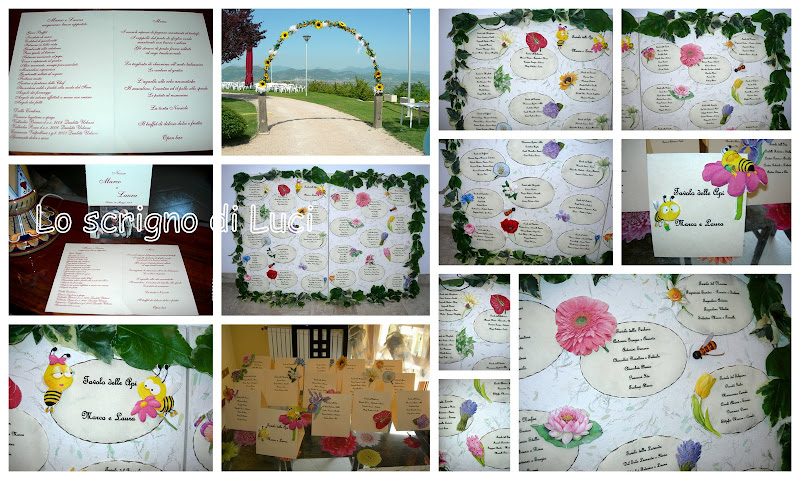 Tema Matrimonio Wordpress : Tableau matrimonio lo scrigno di luci