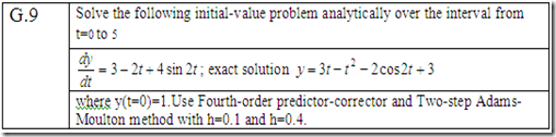 Fourth-order predictor-corrector and Two-step Adams-Moulton method