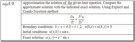 Using Explicit and Crank- Nicolson method