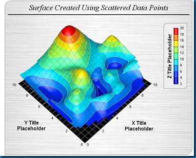 Surface-Chart_ChartDirector