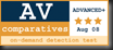 AV Comparatives Advanced+ rating - August 2008