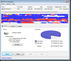When the analysis is finished it will display a visual drive map and a summary of how fragmented the disk is.