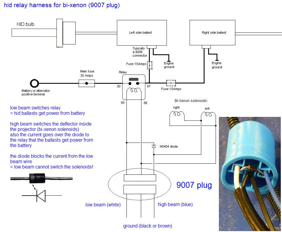 HID harness 100 [ wiring diagram h4 headlight ] high low hid h4 9003 wiring Clutch Assembly Diagram at nearapp.co