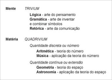 triv1