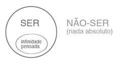 diagrama_anselmo