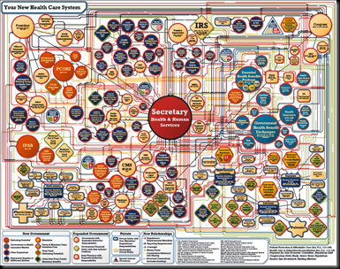 obamacare_chart