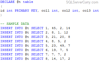 SQL Highest Lowest
