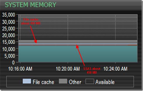memory_file_cache