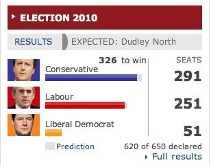 electionresult.asLUBOyriIOE.jpg