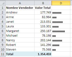 Gráficos de barra en una celda para Excel 2003 o 2007_6