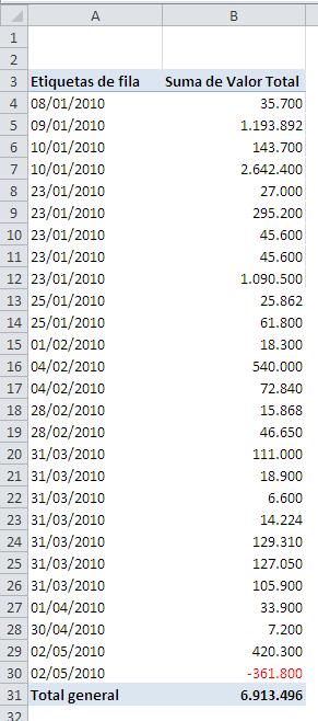 Categorizar fechas en tablas dinámicas_imagen2