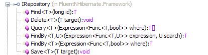 fluent.nhibernate.repository
