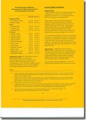 Dec Unemployment page 2