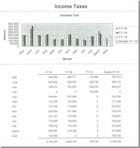 Financialo status page 1