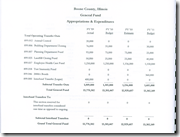 2011 budget p 34