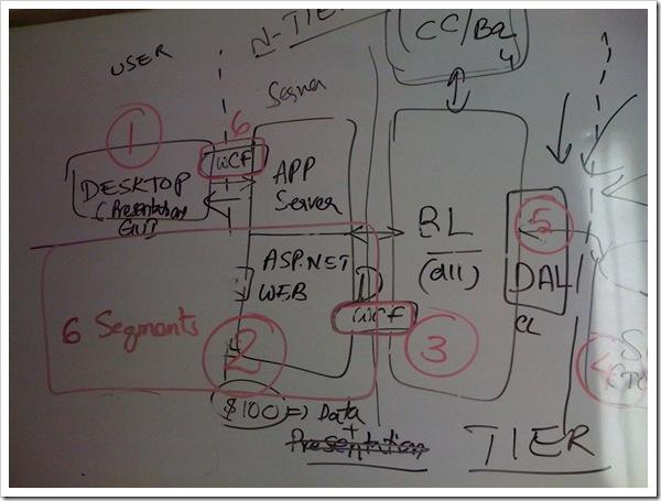 dotnetbootcamp_proj