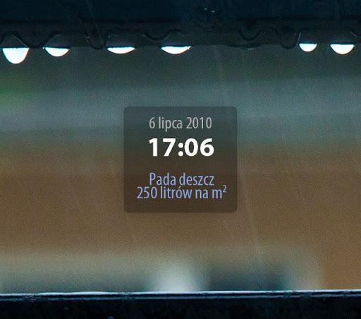 250 litrów na metr