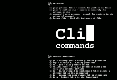 cli commands wallpaper